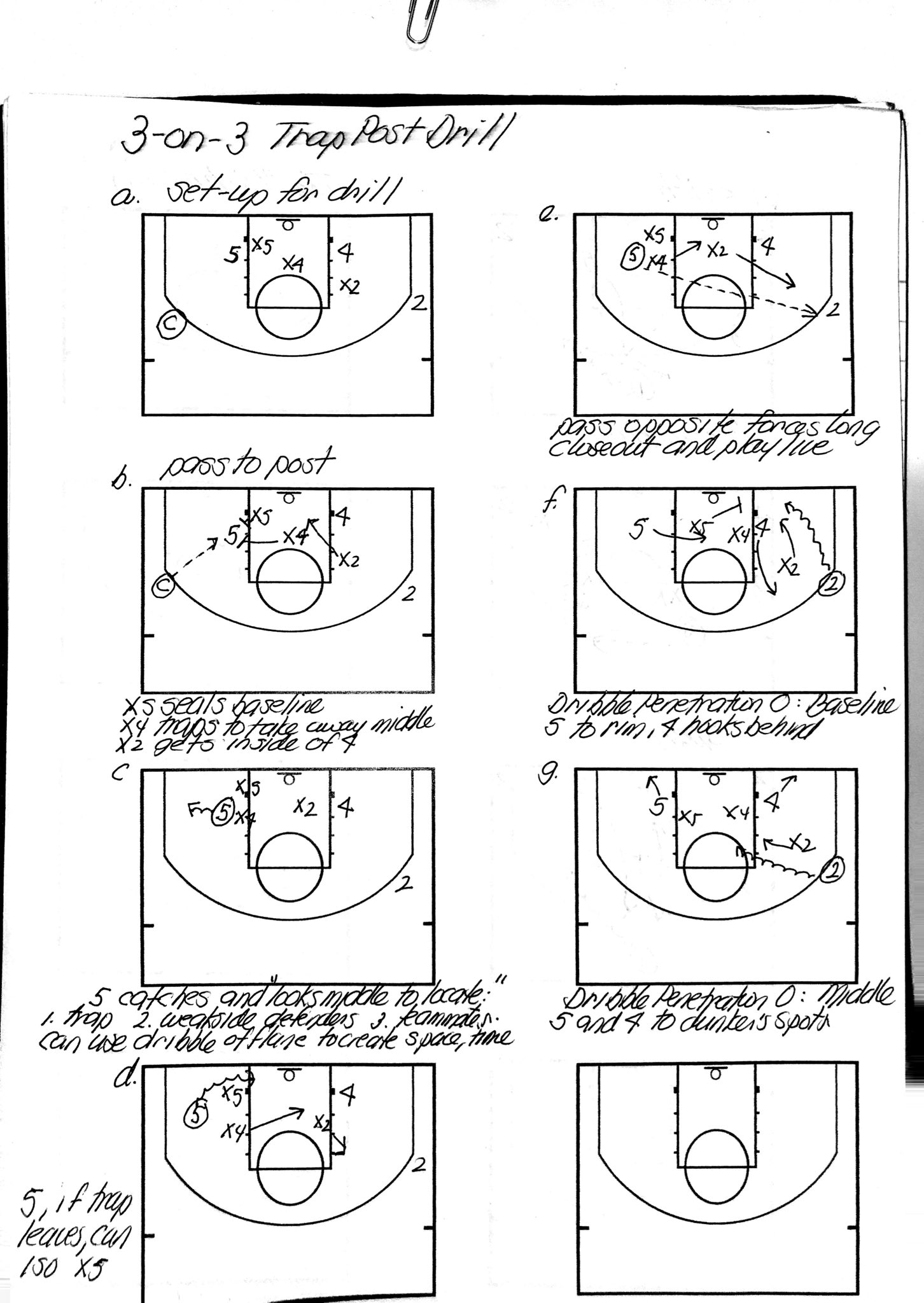 """Coaches: Here's good """"post trap"""" drill. It's not an offensive or defensive drill. It's a basketball drill. Coached in a league with Majerus & Fisher who were great at trapping so we """"created"""" this. https://t.co/AfltfE2tuy"""