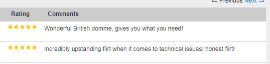After a few #Niteflirt technical issues its nice to get some feedback that appreciates how frustrating