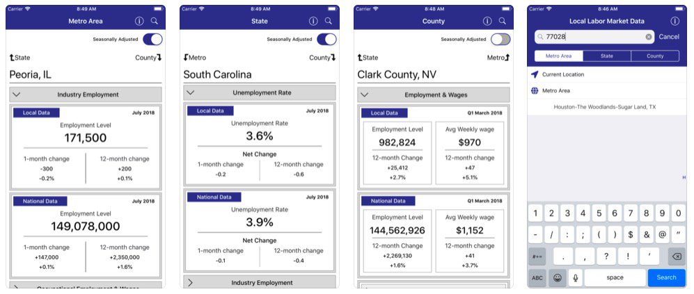 "test Twitter Media - New Research Resource: Bureau of #Labor #Statistics (@BLS_gov) Introduces ""Local Data App"" For iOS, Android Version in the Works https://t.co/CH4Iif24gk https://t.co/5DWCZbQHwg"