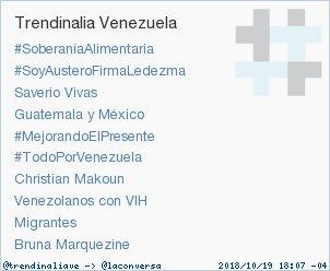 'Venezolanos con VIH' acaba de convertirse en TT ocupando la 8ª posición en Venezuela #trndnl https://t.co/7i66KTfvaY