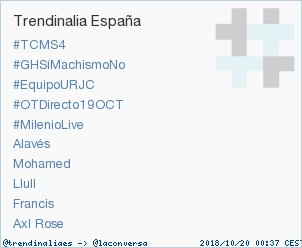 'Axl Rose' acaba de convertirse en TT ocupando la 10ª posición en España. Más en https://t.co/K5DFqqcseW #trndnl https://t.co/SjDLsrbjsK