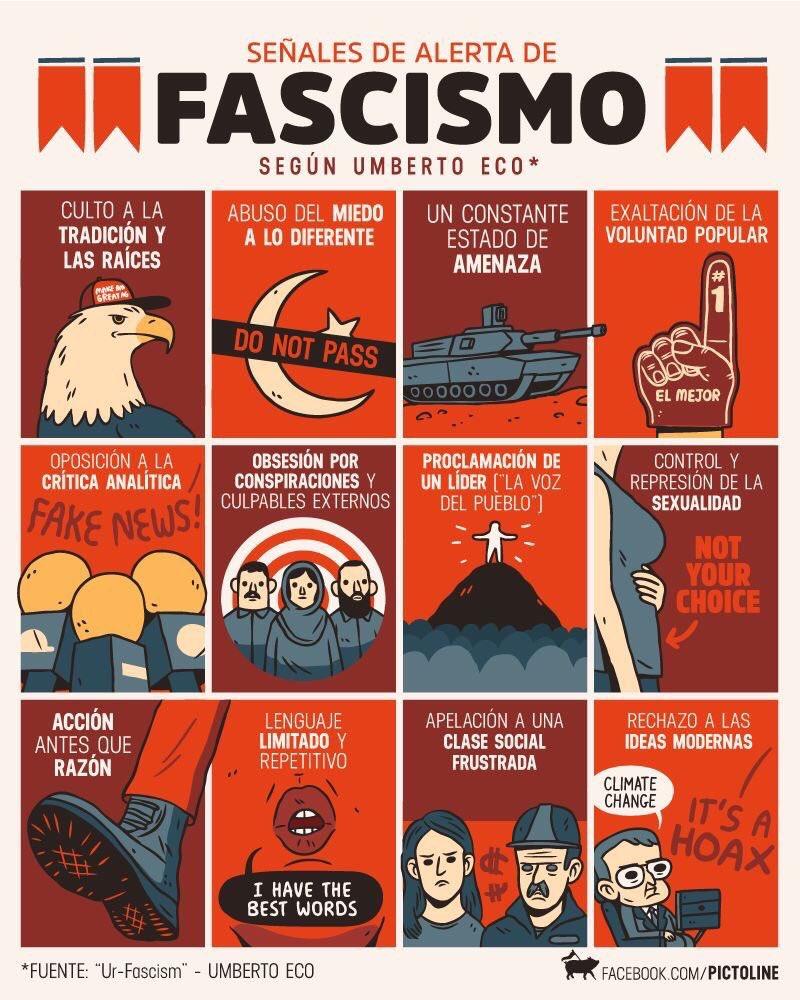 Señales de alerta de fascismo. Eco. https://t.co/ziTJdcO0In
