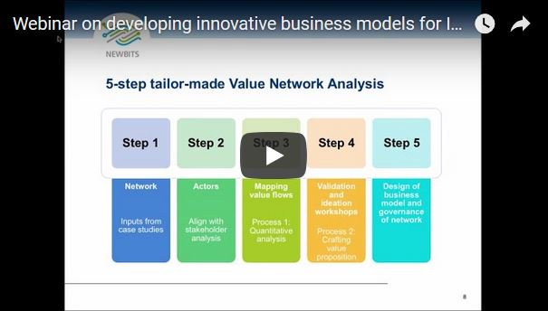 "test Twitter Media - Watch the recordings of the @NEWBITS_CITS #webinar ""Developing innovative businessmodels for ITS applications using a value network approach"" here https://t.co/ebCh16govY @UABBarcelona @OrtelioLtd @SEZ_Europa https://t.co/Attu9vw3Ul"
