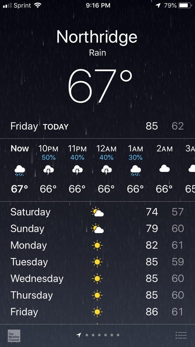 It's raining? Random! hclTf5Epal