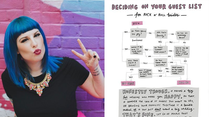 Rock n Roll Bride: 'Should you invite your work colleagues to your