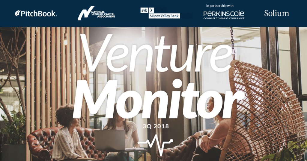 test Twitter Media - #VC funding is on pace to surpass $100 billion in 2018. Check out the new #VentureMonitor for a full analysis >> https://t.co/aVZZRhRryv @PitchBook @NVCA @Solium @PerkinsCoieLLP https://t.co/t0uYag9zZD