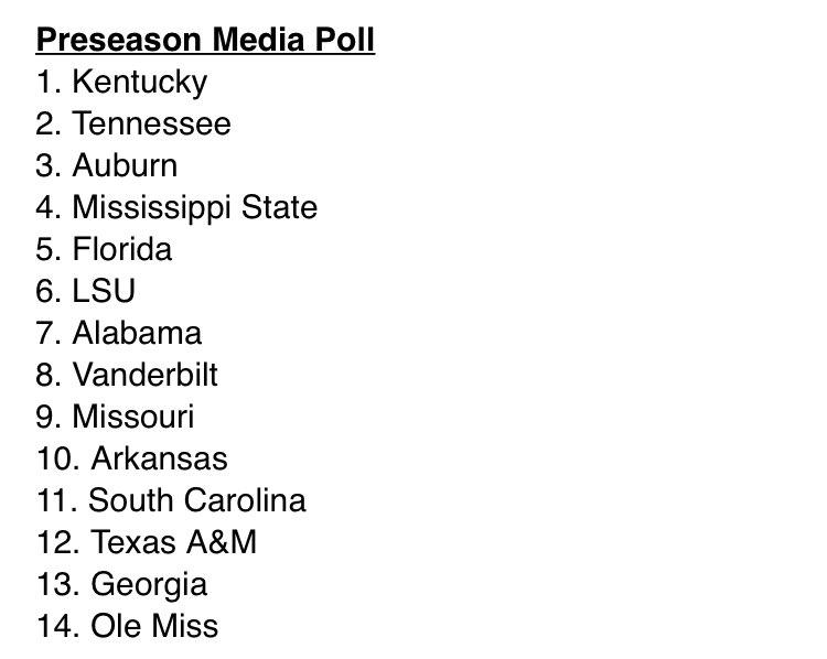Georgia men's basketball team is picked to finish 13th in the preseason media poll. https://t.co/kj0IxFWC1e