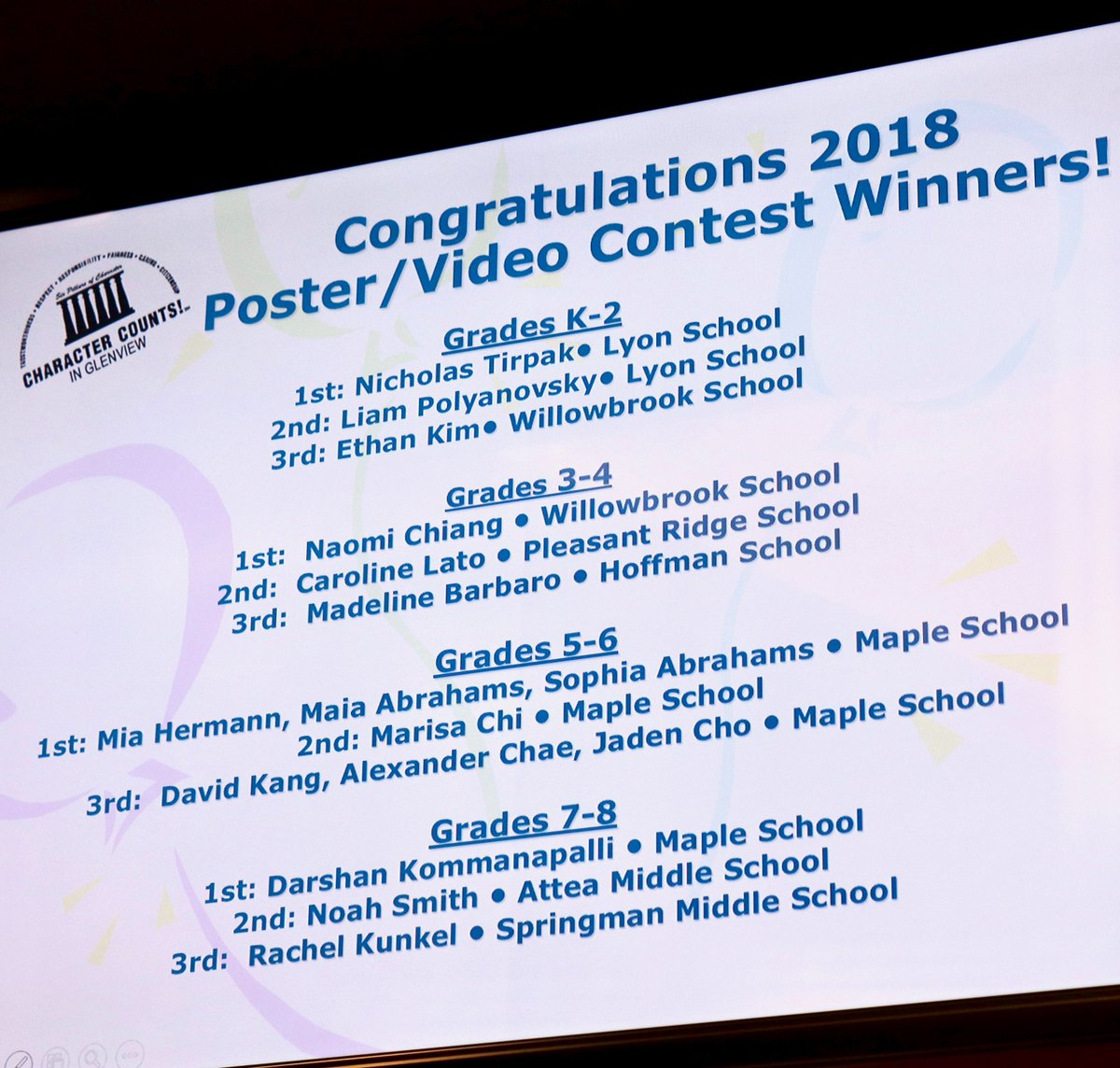 test Twitter Media - We are proud! Character Counts! Chair, Dr. Carter recognized 10 D30 winners of the Character Counts! Poster/Video Contest! Two WB students won the poster contest & 8 Maple students won the video contest! TY to Kiwanis of NBK& GLV for providing awards. #d30learns https://t.co/IBjqOZWbJQ