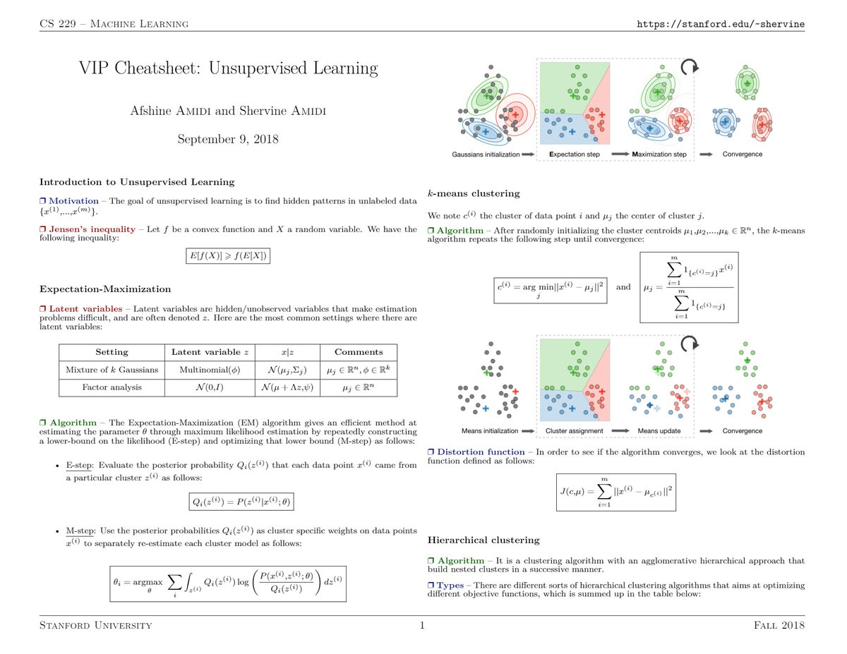 test Twitter Media - PDF version of brilliant #MachineLearning cheatsheets covering the content of Stanford's CS 229 class:: https://t.co/1rjJ5g2HHp by @afshinea   Class website: https://t.co/iOdTQzS0cg  #BigData #DataScience #AI #DeepLearning #NeuralNetworks #DataLiteracy #DataScientists https://t.co/XyEvZjMSzS