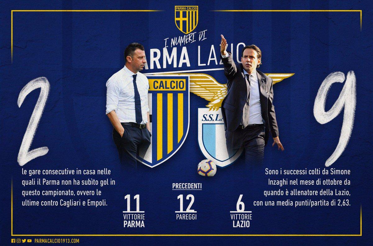 #ParmaLazio