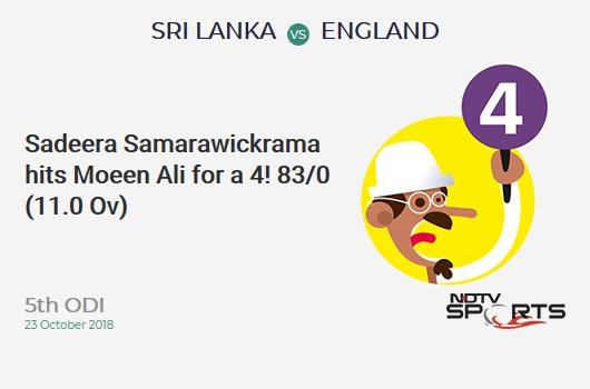 5th ODI: Sadeera Samarawickrama hits Moeen Ali for a 4!  83/0 (11.0 Ov) #SLvENG https://t.co/p7Ucmg2NU6 https://t.co/9UUaQvYZCL