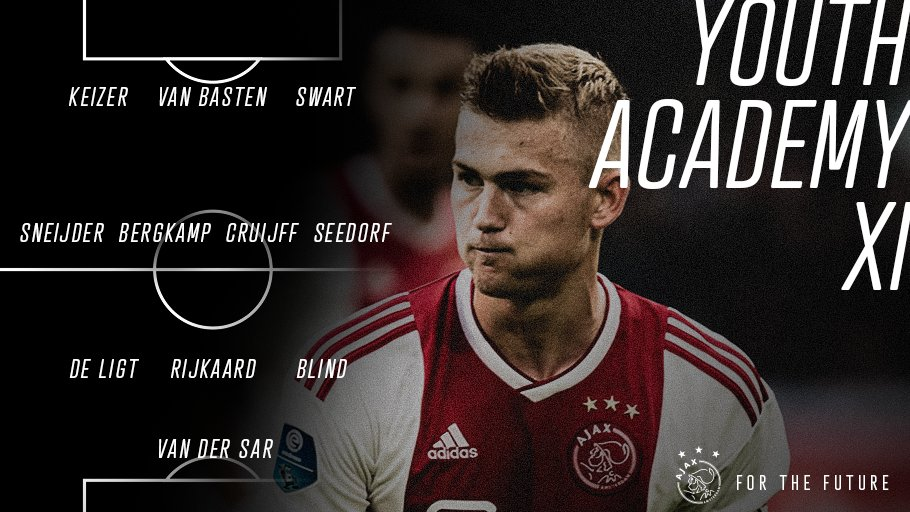 test Twitter Media - Hi, @SLBenfica! This is our Youth Academy XI.   Can you beat this? 😏  #UCL #ajaben https://t.co/Oy05xucHnt