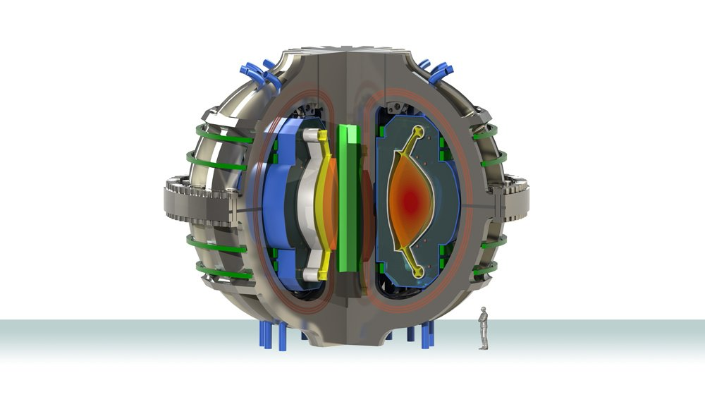 RT @MIT: Novel design could help shed excess heat in next-generation fusion power plants. https://t.co/IHi2zEOUML https://t.co/YwRi528Jre