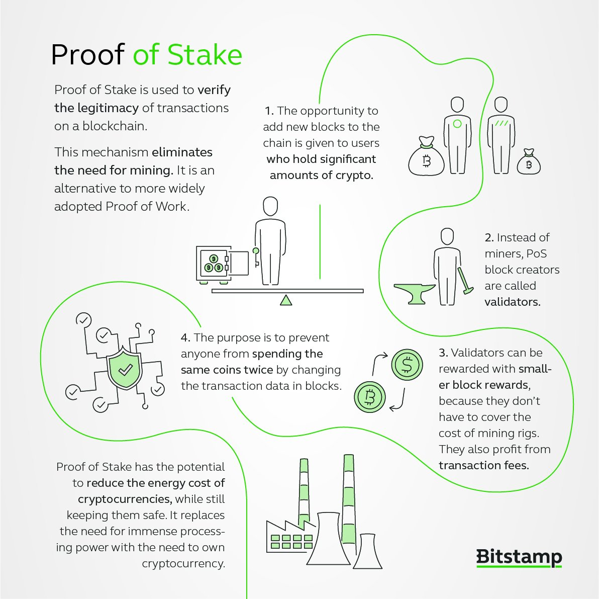 RT @Bitstamp: FOLLOW THE LINE: Proof of Stake ???? #cryptobasics #blockchain https://t.co/KTfCZwTtKv