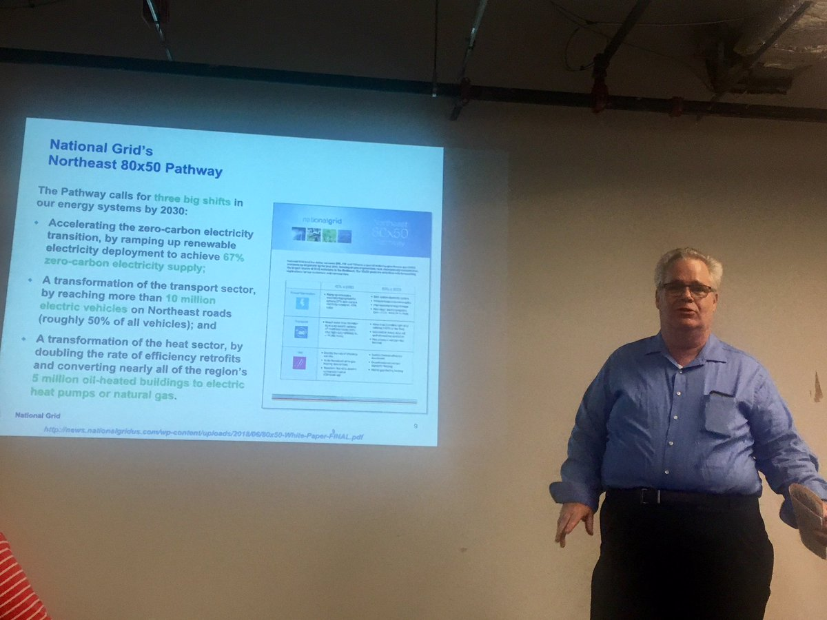 test Twitter Media - A successful and engaging meetup with @nationalgridus! We were delighted to have such an engaging audience and Chris Cavanagh to share the #80x50pathway. https://t.co/jsj3z7dAWq