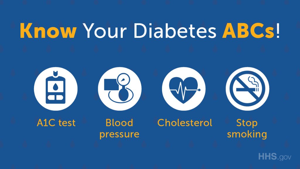test Twitter Media - If you're one of the 30.3 million Americans with #diabetes, you should know your diabetes ABCs. Learn other ways to manage your diabetes and stay healthy: https://t.co/w2mZB8AcC2 #WorldDiabetesDay https://t.co/esA3mSbnIT
