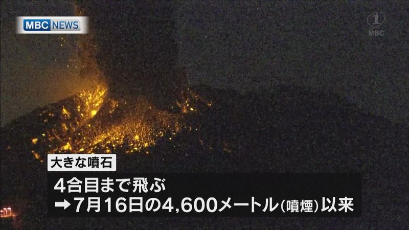 test ツイッターメディア - MBCニュース 桜島で、14日未明爆発があり、噴煙が4000メートルの高さまで上がりました。  気象台によりますと、14日0時43分、桜島の南岳で今年212回目の爆発的噴火が発生し噴煙が火口から4000メートルの高さまで上がりました。  #鹿児島 #桜島 https://t.co/uueINigB0j https://t.co/VlL8lKsI1F