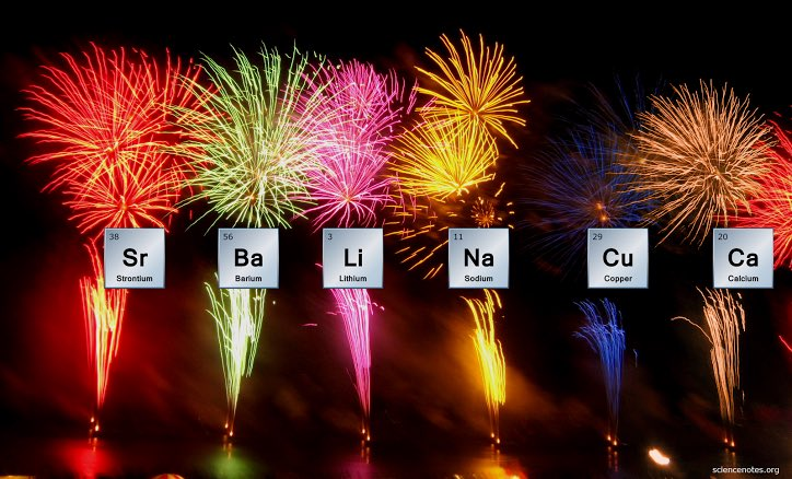 test Twitter Media - Science club will take place this Thursday (8th November) from 3.10 - 4.00. We will be investigating the science of fireworks. Please come to B30 to reserve your place! https://t.co/ipYpjZiSRe