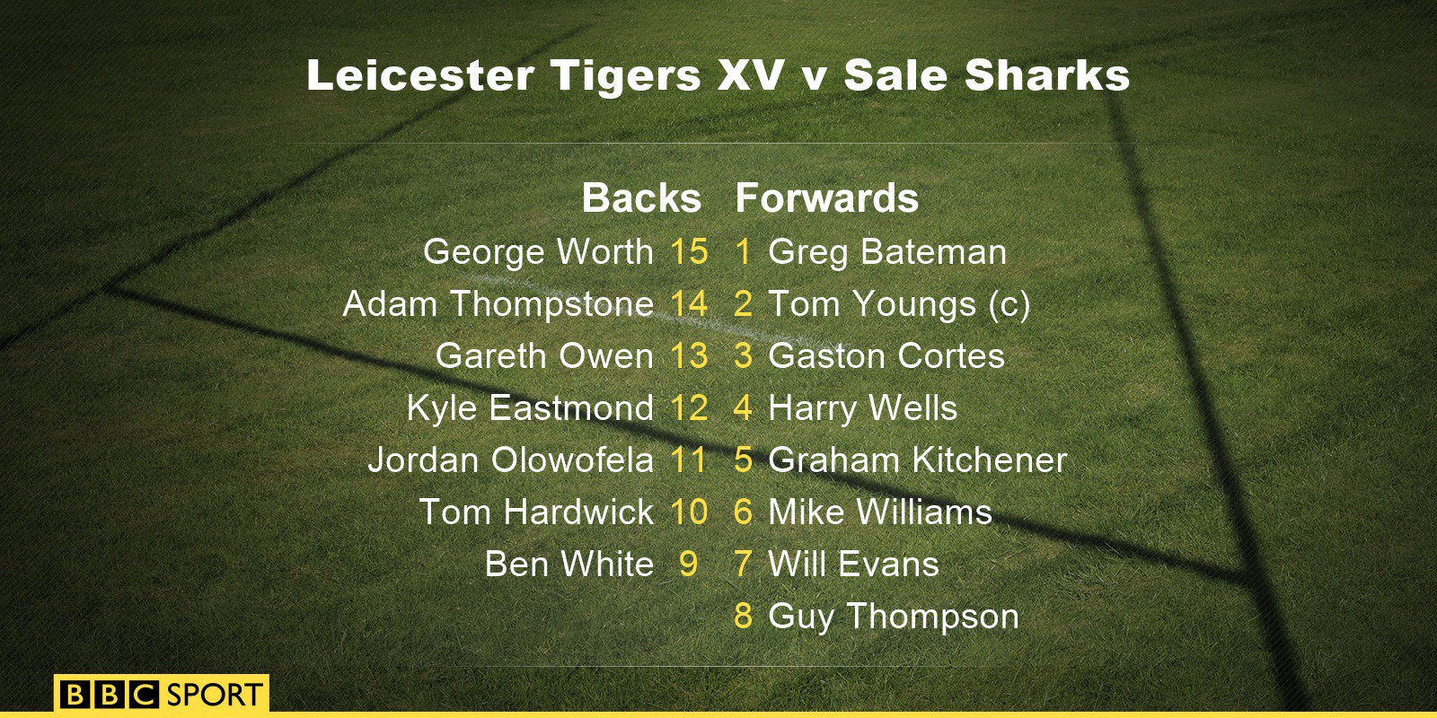 Tom Youngs is back in the Leicester Tigers team for their Premiership Cup tie against Sale.  There is a new look to their forward pack too, after losses to Saracens and Worcester in the competition. https://t.co/WKdphArKMY