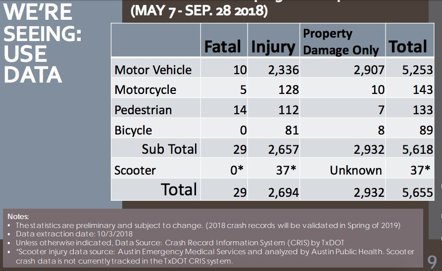test Twitter Media - @causalinf Uber was gone for a little while but has been back for some time. Long story.  As for injuries/deaths, preliminary data suggest it's not that bad, but hard to tell for sure. Source: https://t.co/r0zbkpudYW https://t.co/86J65FKLke