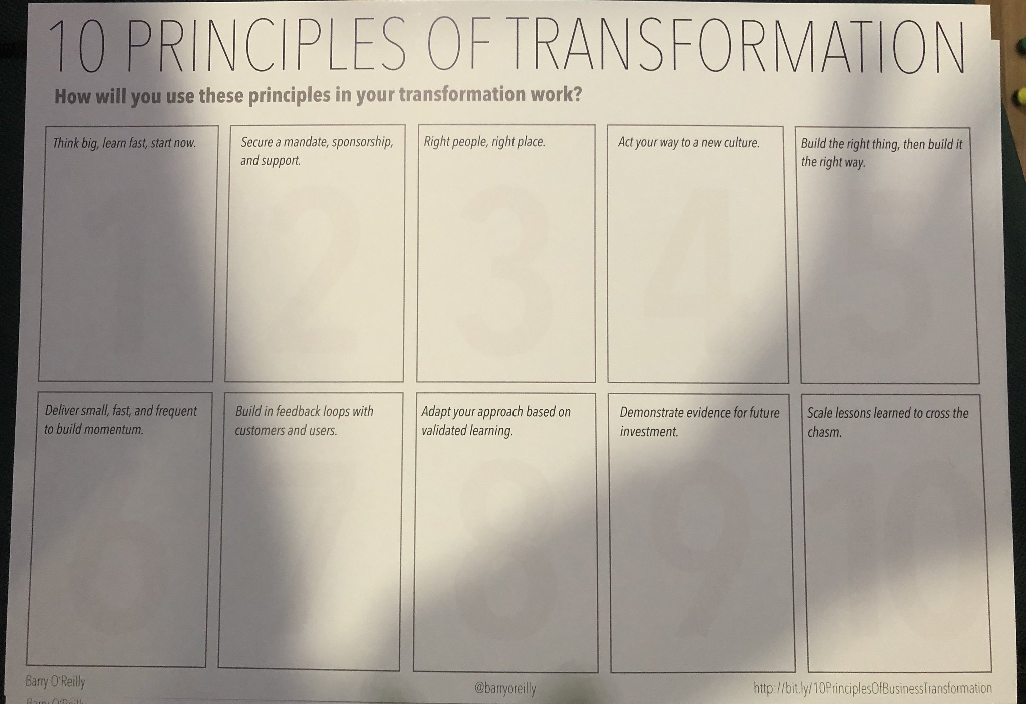 The 10 Principles of Transformation from @barryoreilly might provide guidance on transformation strategy #seacon #StrategyDeployment https://t.co/WiavPbiBnk