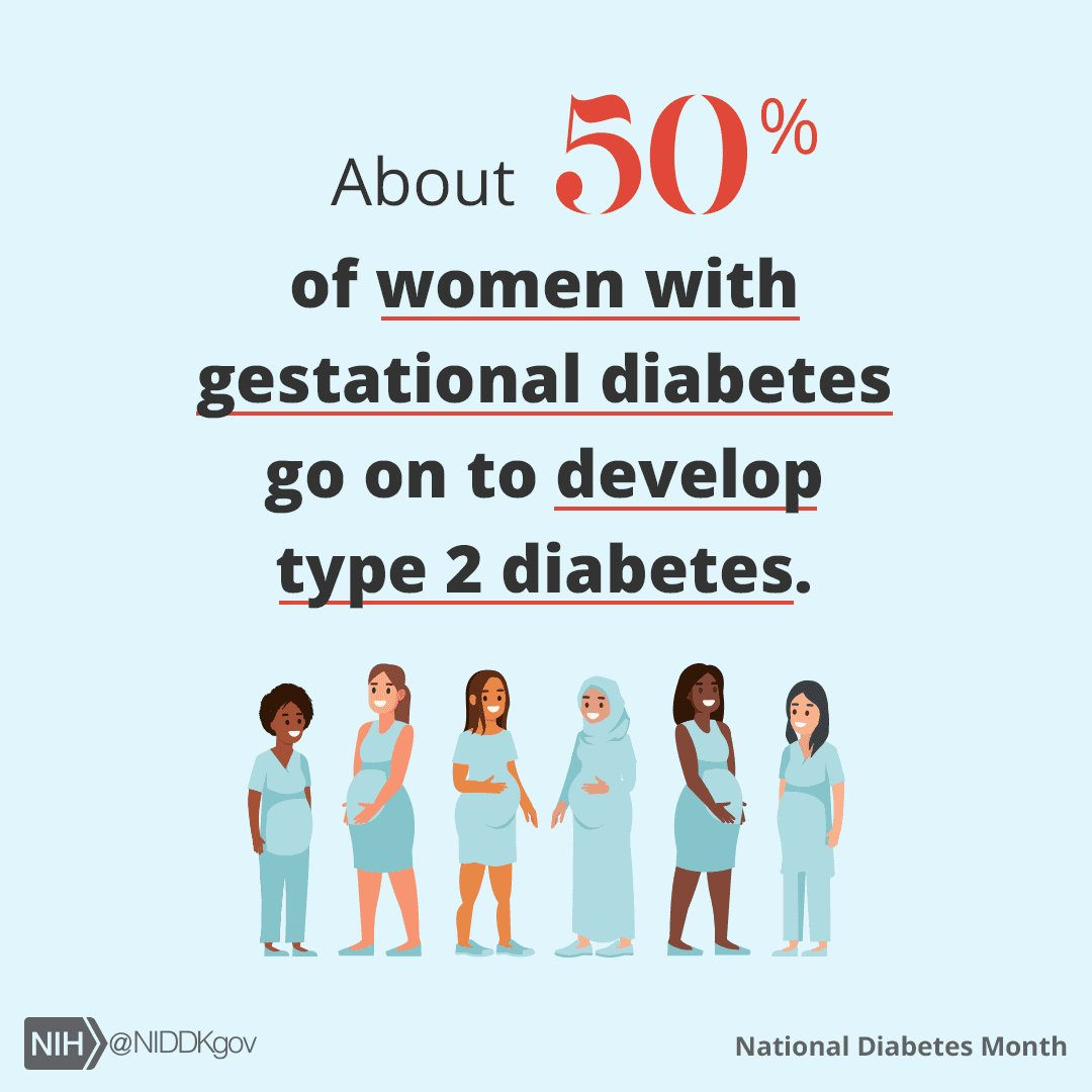 test Twitter Media - It's #NationalDiabetesMonth! This year's theme is promoting health after #GestationalDiabetes. Learn more: https://t.co/eFuxt9nD3v https://t.co/ROqiR9wcOh