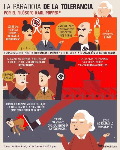 «La tolerancia ilimitada debe conducir a la desaparición de la tolerancia. Si extendemos la tolerancia ilimitada aún a aquellos que son intolerantes; [...] el resultado será la destrucción de los tolerantes y, junto con ellos, de la tolerancia» K. Popper #DíaMundialDeLaTolerancia https://t.co/8uhDoYYpTz