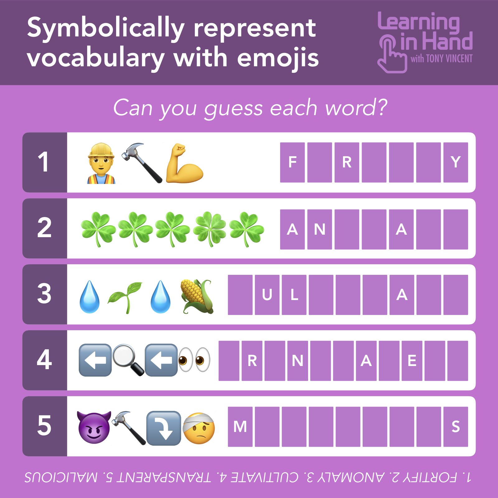💥 There is not an emoji for everything, so symbolically representing vocabulary can be a stretch—a really big thinking stretch when you're the one developing the representation. https://t.co/NrIRIfXmvq