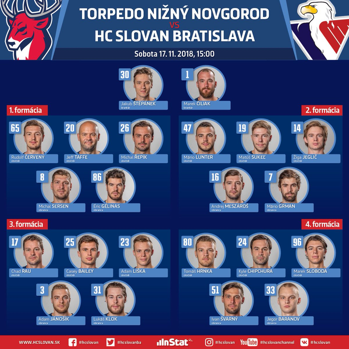 Winning line up of #hcslovan from Nizhnekamsk remains intact for today's @khl game at @torpedonn. #vernislovanu https://t.co/dKxk2dyUTD