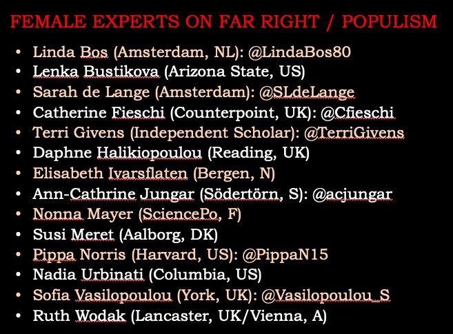 #Populism remains popular topic for journalists, practitioners and scholars alike. Let's ensure that female voices are not ignored, or crowded out. Here are some excellent female colleagues. Interview them! Invite them! Quote them! 👩‍🎓♀️ https://t.co/tS9FblX7pj