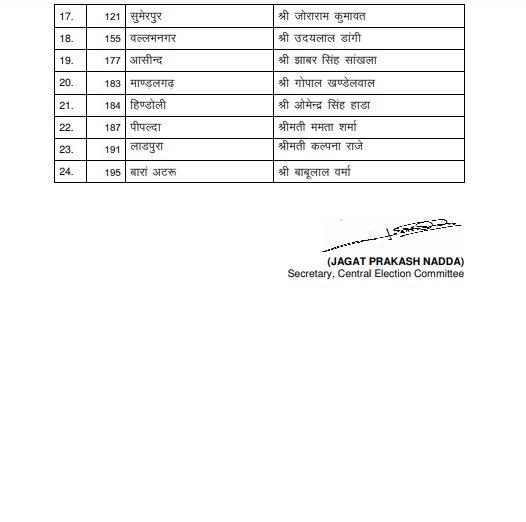 %22Bharatiya+Janata+Party%22