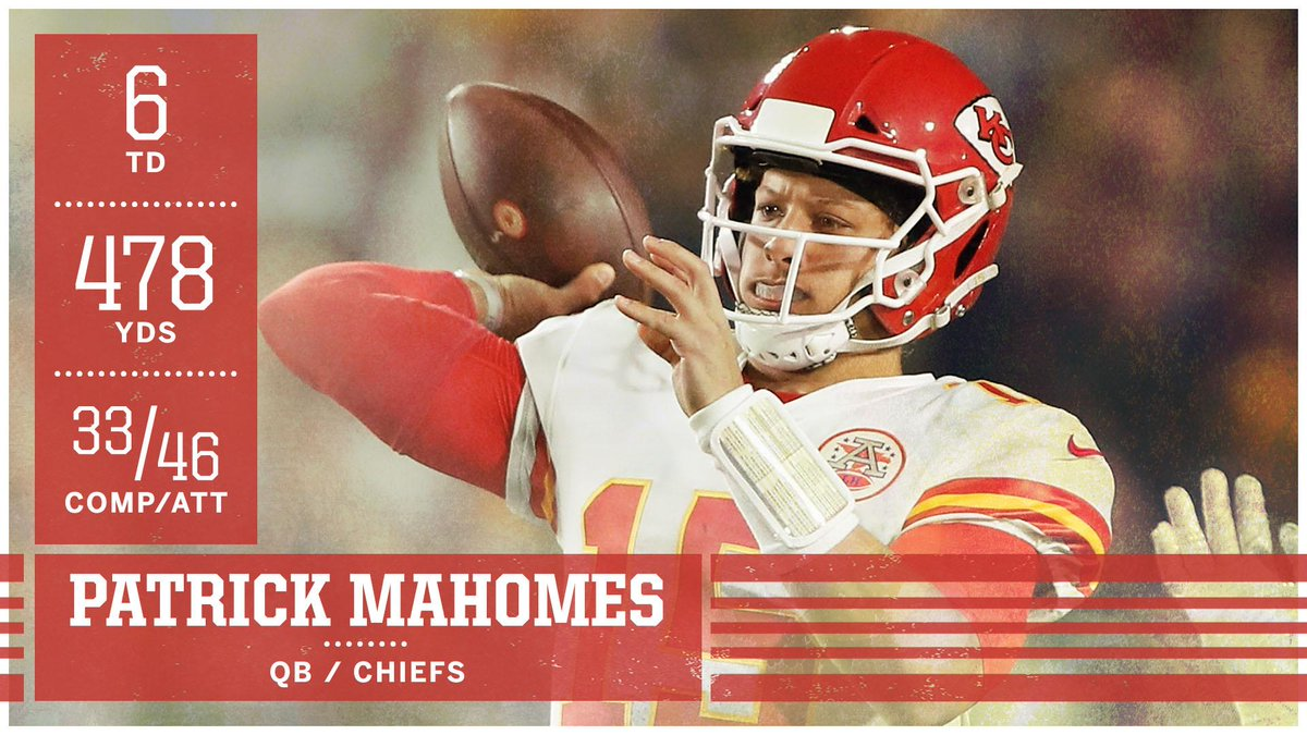 Patrick Mahomes threw the most pass TDs in Monday Night Football history. https://t.co/1nFD0sIKoC