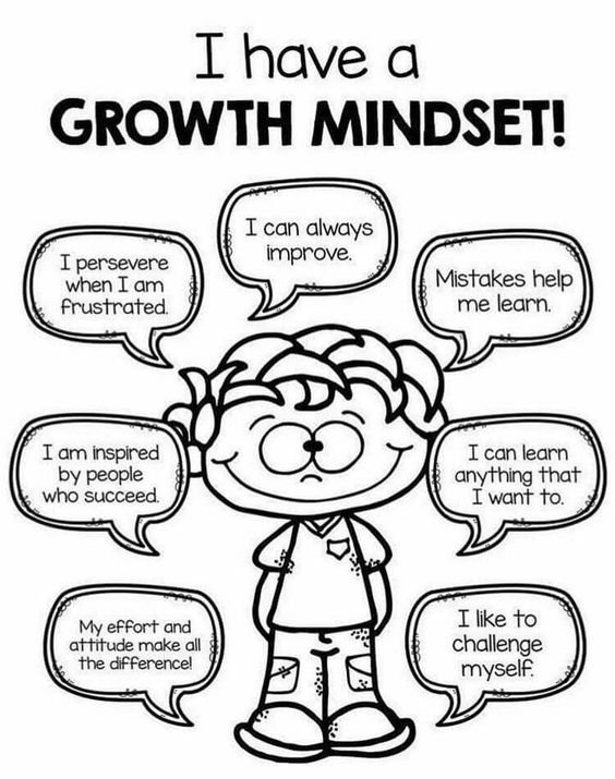 The 7 Beliefs All Growth-Driven #Entrepreneurs Share  1. I can always improve 2. Mistakes help me learn (and grow) 3. I can learn anything 4. I love a challenge 5. Effort + attitude = all the difference 6. I am inspired by people who succeed 7. I persevere   #motivation #success https://t.co/1tgoYkY5su