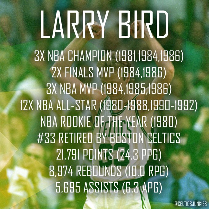 Happy 62nd Birthday Larry Bird!