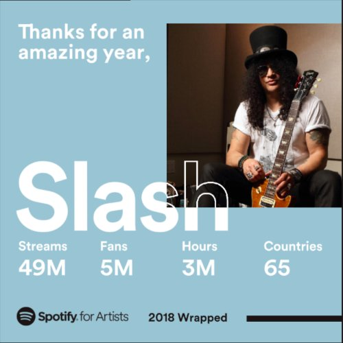 Thank you to every fan who listened this year. #2018artistwrapped #slashnews https://t.co/JE7Tpix8vw