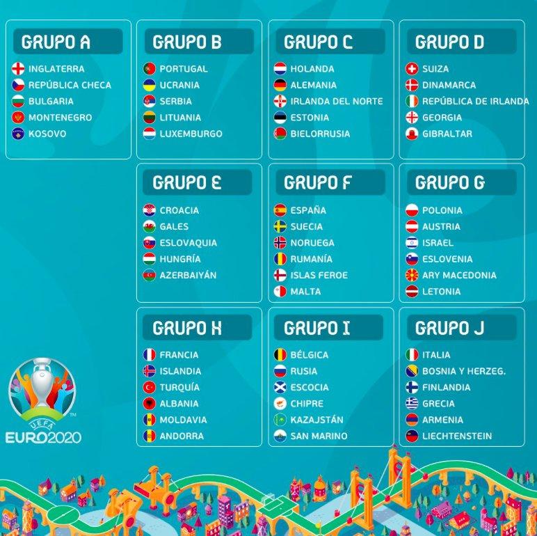 test Twitter Media - #EURO2020 #SorteoEurocopa España, con Suecia y Noruega. Rumanía, interesante para la afición visitante. Y Malta e Islas Feroe https://t.co/YCUfjboPDQ