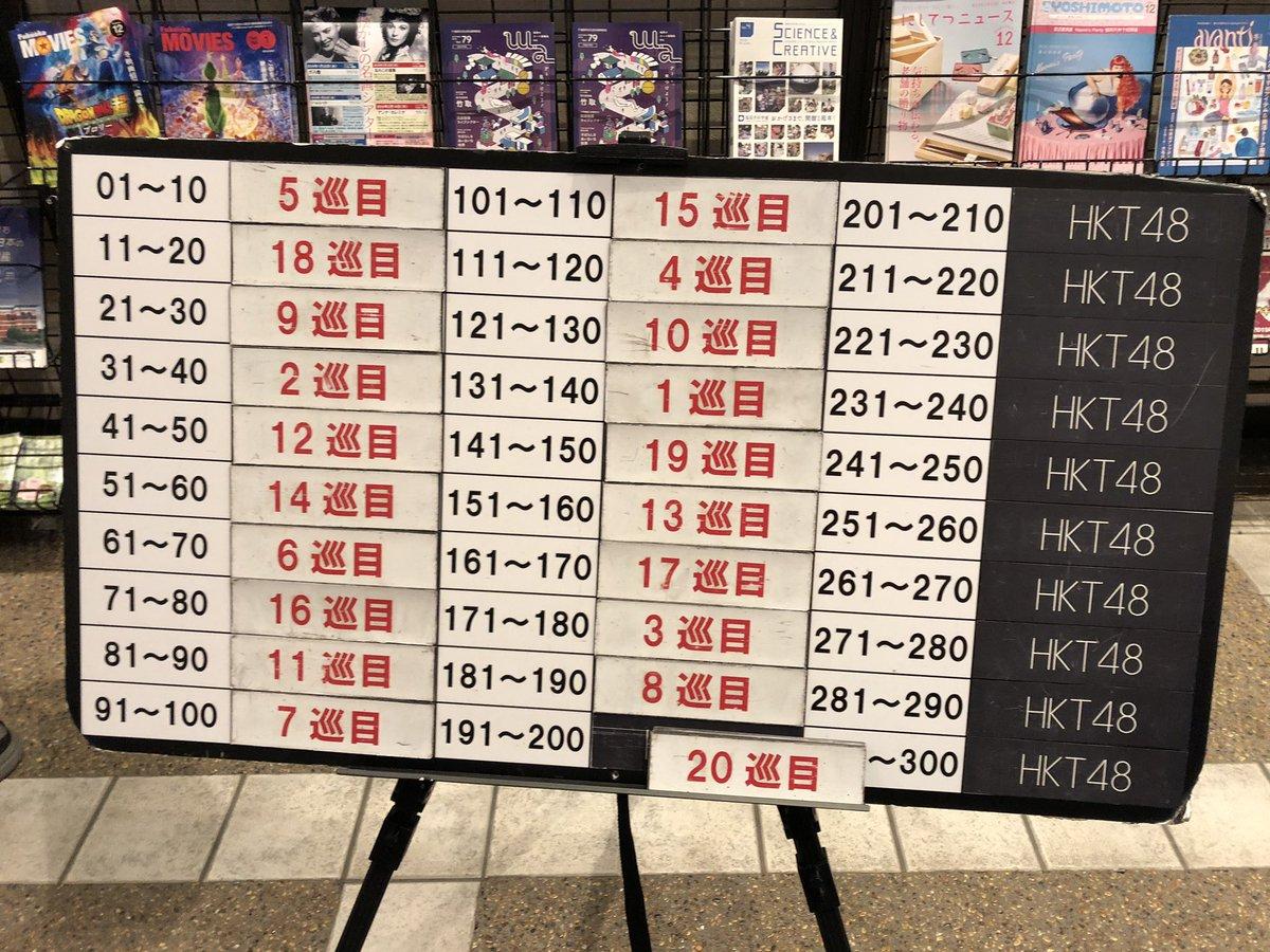 【速報】本日のHKT48のただいま恋愛中公演が大幅な定員割れの模様【オワコン】