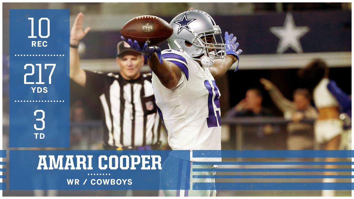 %22Amari+Cooper%22