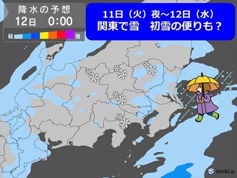 test ツイッターメディア - ひょええ  あす更に寒い朝 東京3度 夜関東で雨や雪 - ねとらぼ https://t.co/EtNGjGBPOt @itm_nlabから https://t.co/7GjE2kplrp