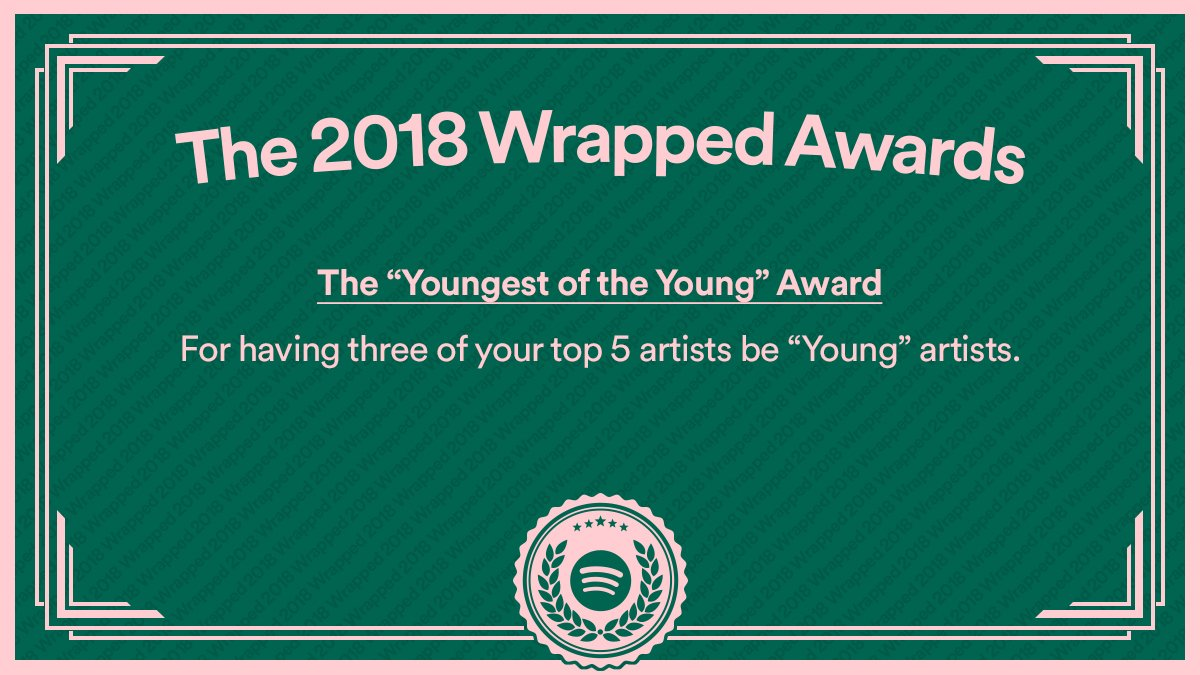 @amiraintshit To say we're impressed with your listening this year would be an understatement. #2018Wrapped https://t.co/obACx5xyCK