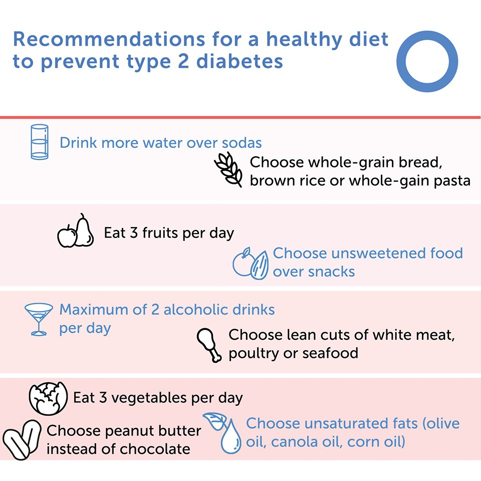 test Twitter Media - A healthy diet can help reduce your risk of type 2 #diabetes. Learn more about the importance of healthy choices for prevention: https://t.co/QfugvsCuJl https://t.co/sdIIJGbSvw
