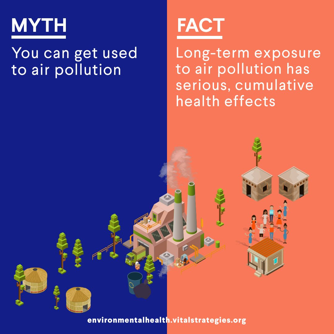 test Twitter Media - The longer someone is exposed to #AirPollution, the greater the risk of serious health effects. Learn more about #AirPollutionMyths at https://t.co/ClkEy3eJT9 https://t.co/9ZFi8OWpZU