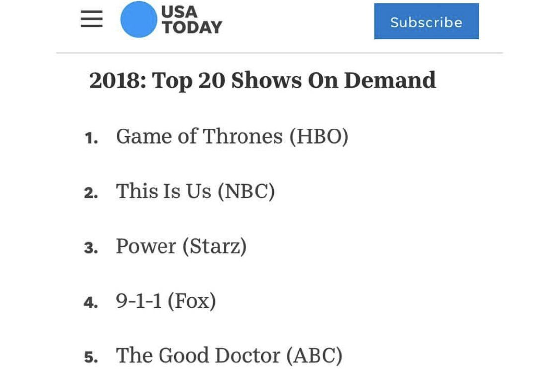 POWER TOP 5 Show on demand in 2018 ????I did that #lecheminduroi #bellator https://t.co/Cy6YVU9RLw