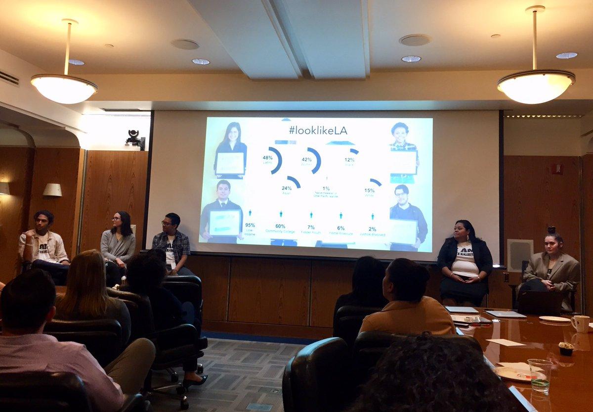 RT @juana_hernandz: The @BixelExchange team presenting on their #Tech #TalentPipeline impact at the @LAAreaChamber https://t.co/QHRR6bvehq