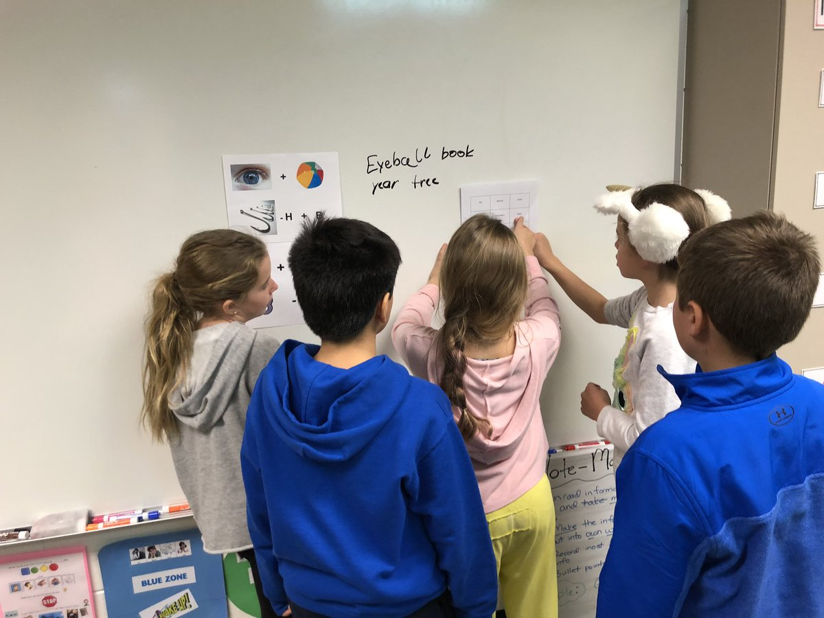 "test Twitter Media - A fourth grade lunch book club had a successful @breakoutEDU that was based on ""Escape from Mr. Lemoncello's Library"" by @CGrabenstein! So much fun! #d30learns @WescottLMC @Wescott4S @Wescott4M @wescott4Mu https://t.co/KvYJHj10bF"