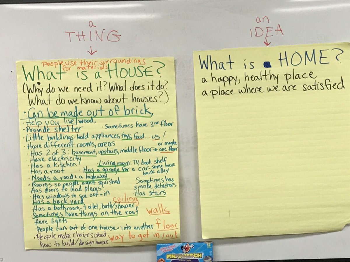 test Twitter Media - Ideas under construction. Love the evolution of house—-> home for my second grade loveys. #D30Learns https://t.co/zHmjYz3FTY