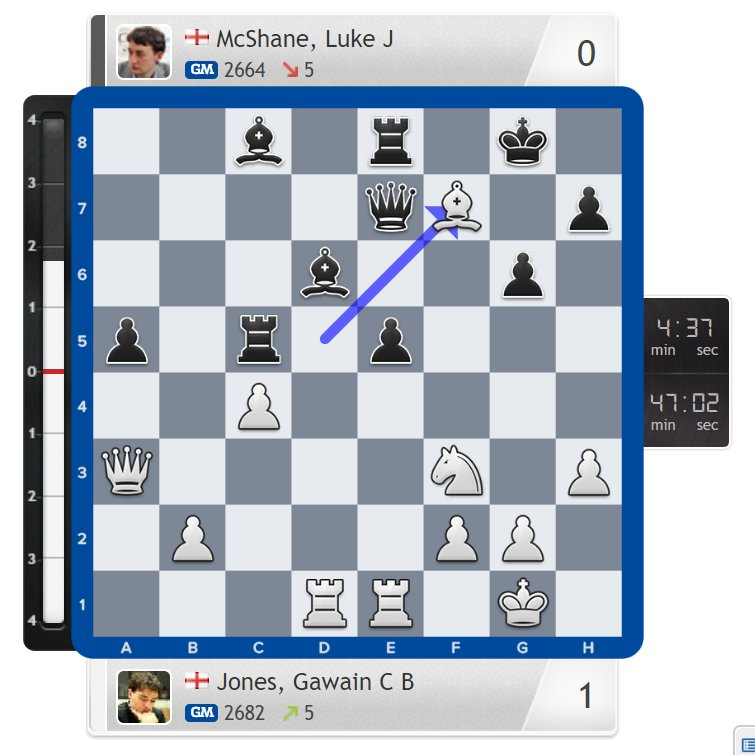 test Twitter Media - For a second match in a row Gawain Jones shows it is possible to win a classical game of chess in a knockout - he takes a 6-point lead into the rapid & blitz section of the British Knockout Championship final tomorrow! https://t.co/DpcABLWzh2 #c24live #LondonChessClassic https://t.co/n2qygUZM2M