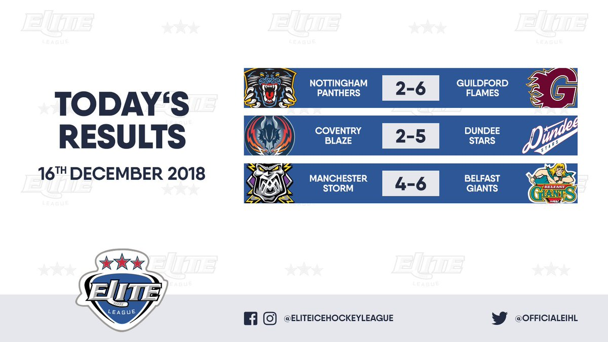 A good night to be the away team! #EIHL https://t.co/skbZgFpPnI