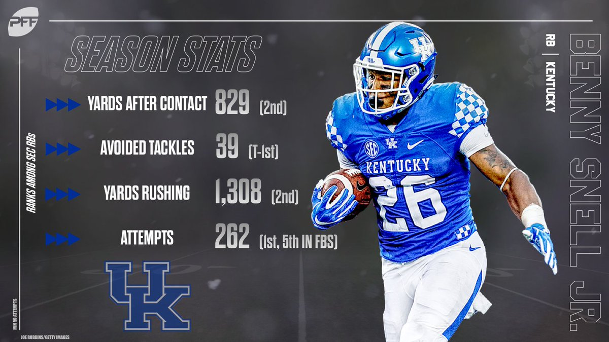 RT @PFF_College: Benny Snell was tremendous in 2018 https://t.co/doLatpFlZ2