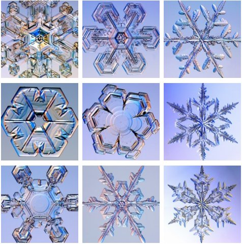 RT @NWSMKX: How do Snowflakes form?  Check out this description from @Scijinks. #wiwx https://t.co/295bkHF7ua